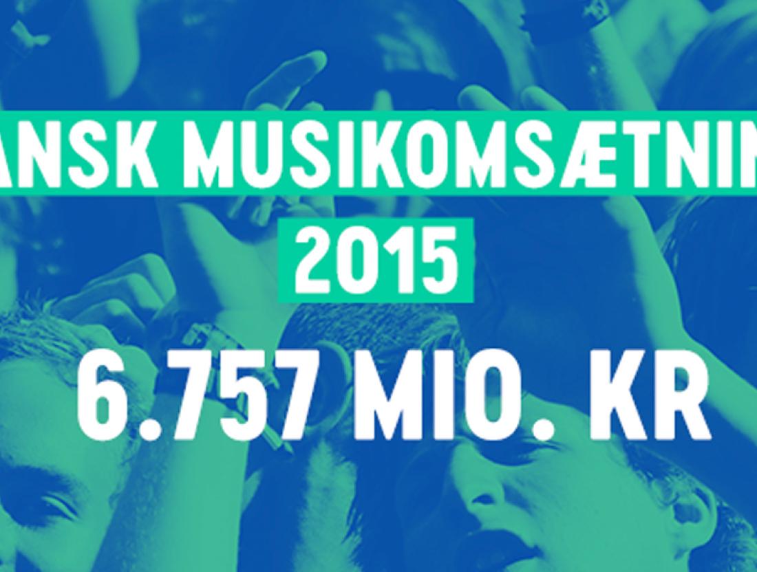 Dansk musik omsætter for milliarder